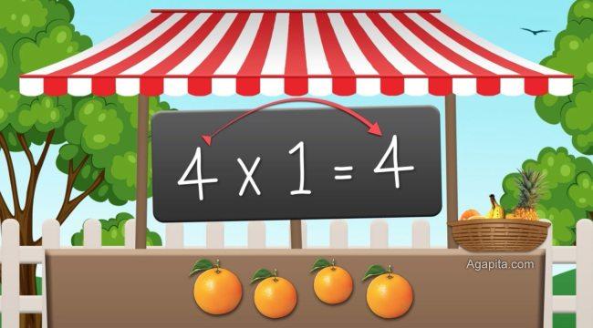 Multiplicación Tabla del 1 4x1