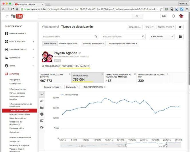 Payasa Agapita Analytics 2015 december youtube stats