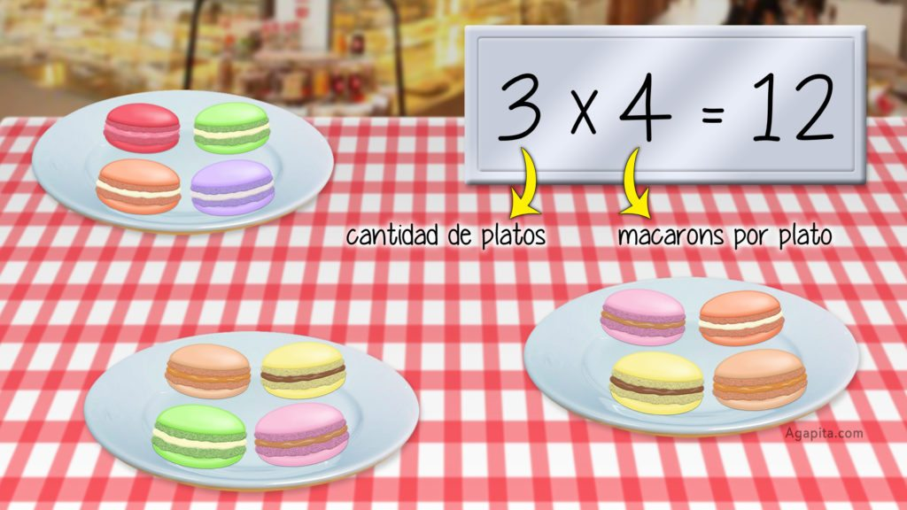 Multiplicación por 4 con macarons - tabla del 4