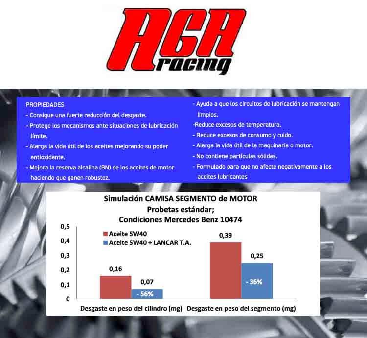 características y propiedades del tratamiento antifriccion para aceites de lancar TA AGA Racing tienda online de karting