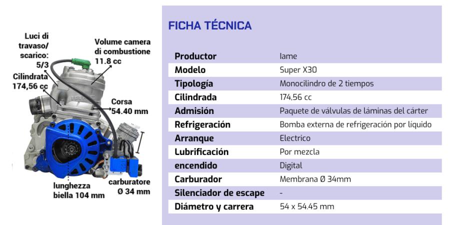 ficha técnica del motor X30 super