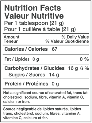 agave syrup nutritional table