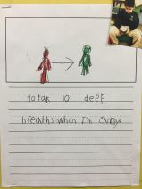 This student drew an illustration of anger turning into calm after deep breathing.