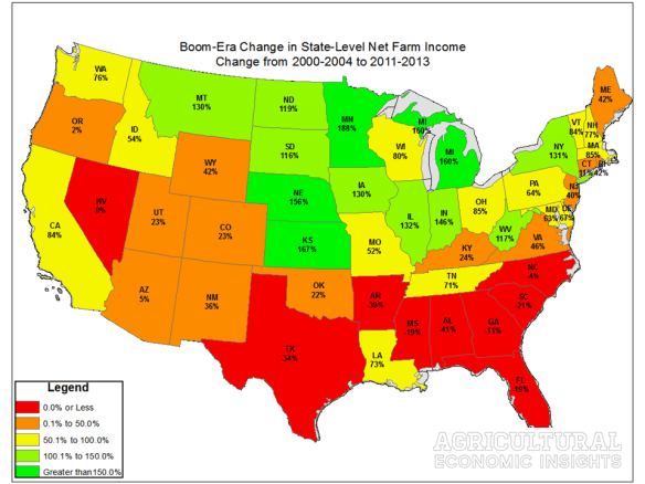 farm income. ag trends. agricultural economic insights