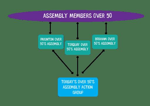 tofa structure pt 1-01-01