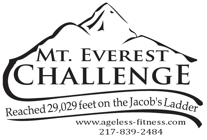 What We've Learned from the Mt. Everest Challenge