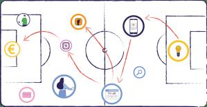 Vignette stratégie digitale et marketing digitale de l'agence rt