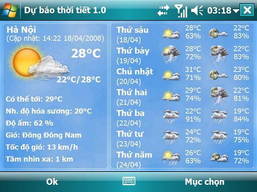 Le climat du Vietnam