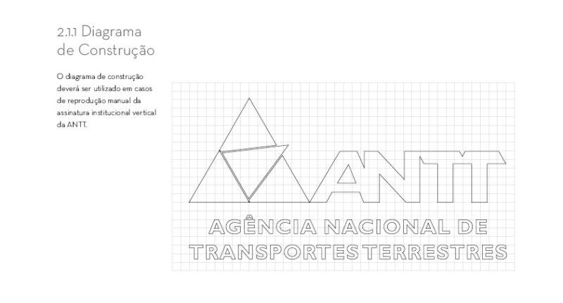 Criação da nova logomarca da ANTT