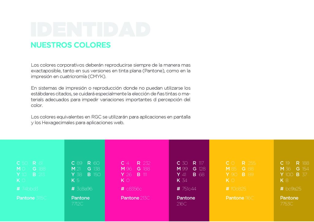 Manual de identidad corporativa Madrid