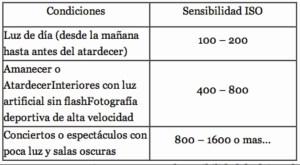 ISO IV