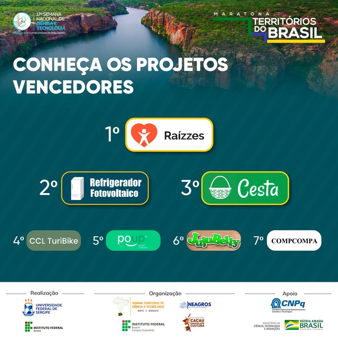 Maratona Territórios do Brasil divulga projetos vencedores