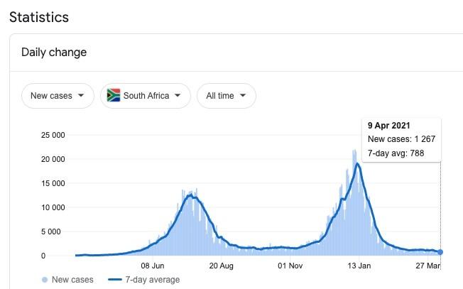 Coronavirus-South-Africa-Update
