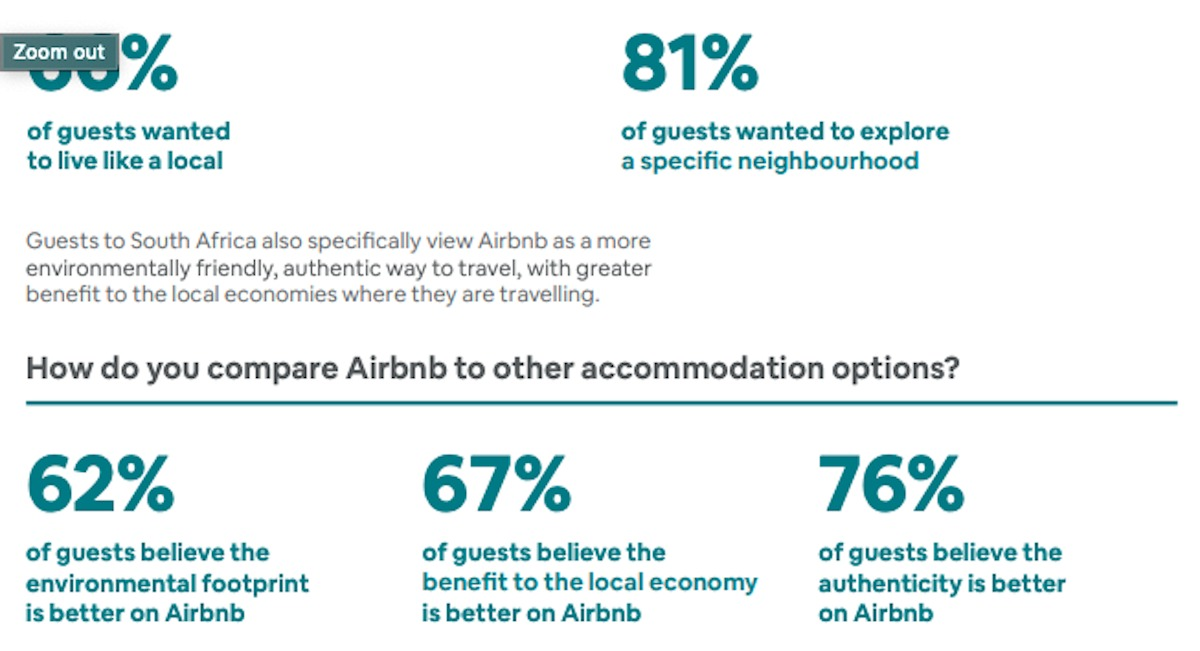 Stats From The Genius Report: Is Airbnb Worth It In South Africa
