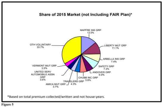 Business plan writers in massachusetts