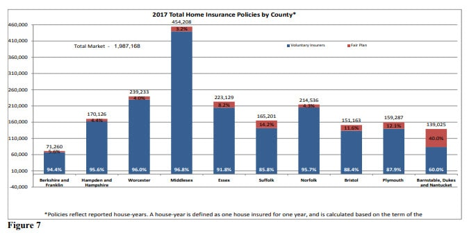 Total Number of Home Insurance Policies By Massachusetts County