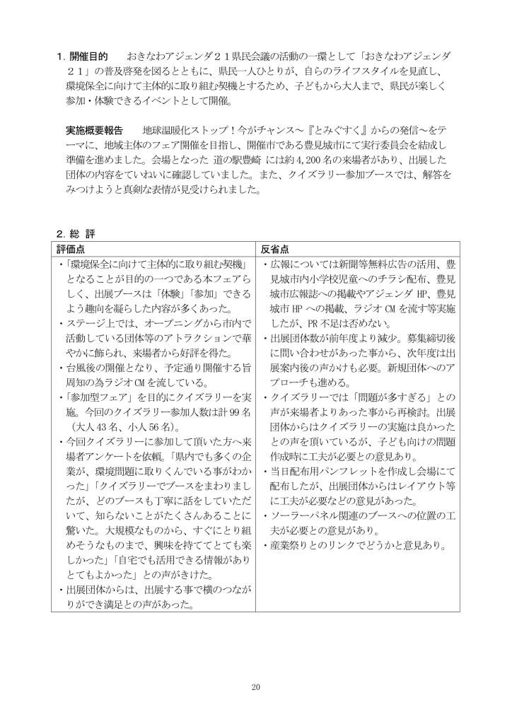 H22_environmental-fair-report_2