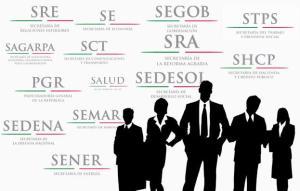 secretarías de gobierno