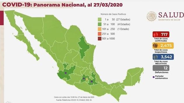 México: Suman 717 los casos confirmados y doce las personas fallecidas por Coronavirus