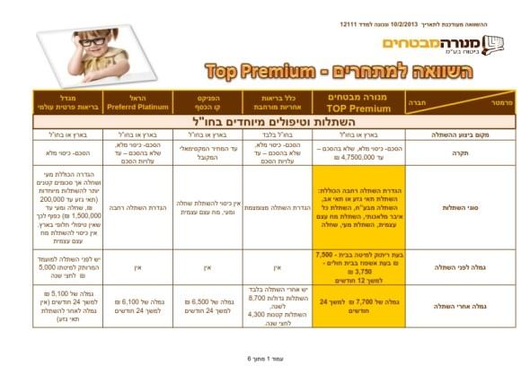 השוואה למתחרים בריאות TOP PREMIUM  28.2.2013_001