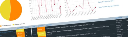 small resolution of agentil software allows you to obtain full transparency on your sap monitoring