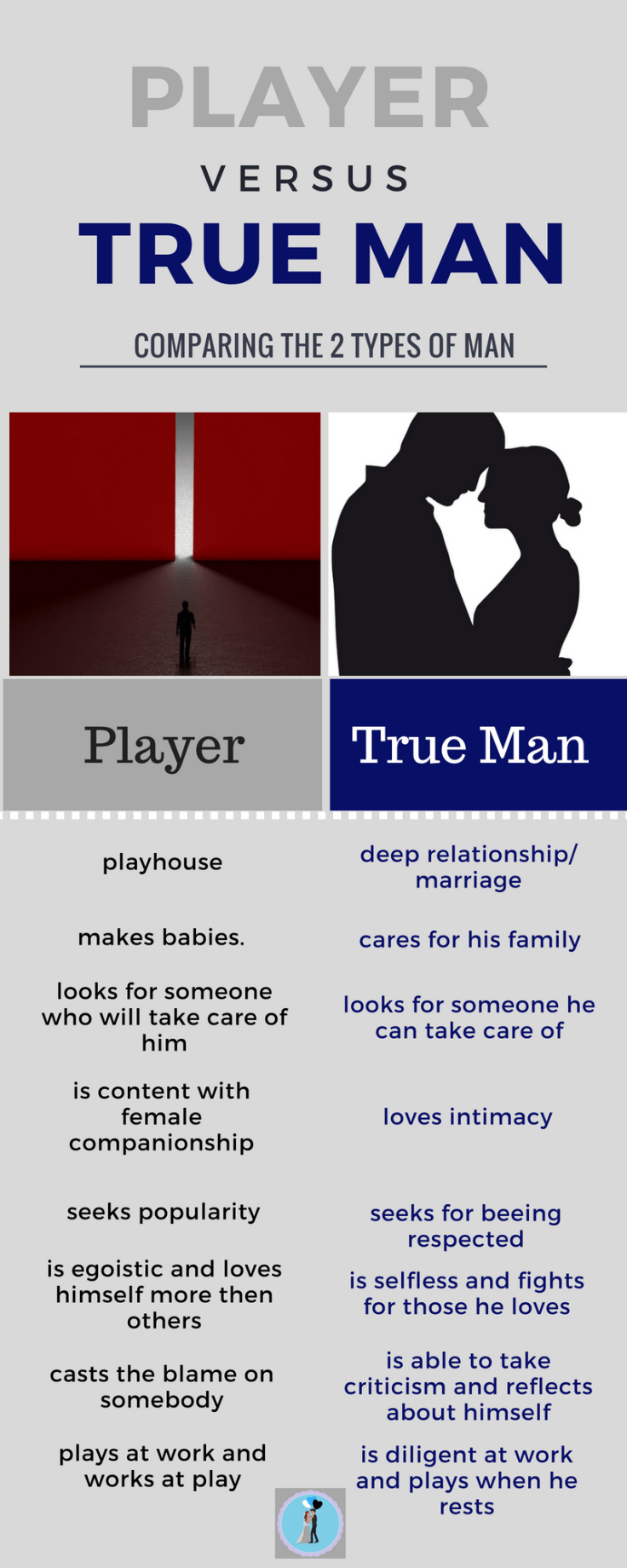 Player versus True Man