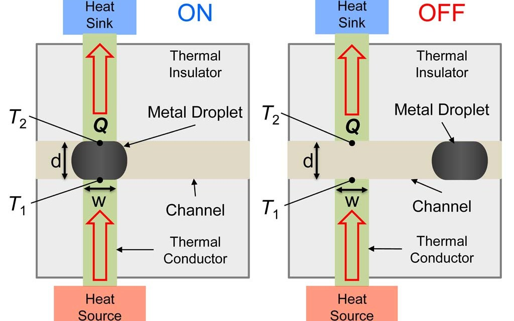 Illinois researchers develop heat switch for electronics