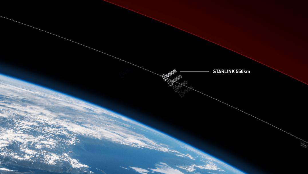Starlink Update