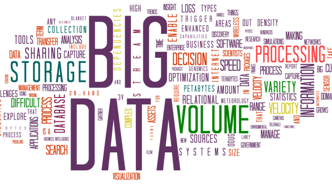What is Ag Big Data? How 8 Companies are Approaching it