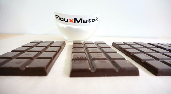 Israel's Douxmatok Raises $8.1m Series A for Sugar Reduction Technology