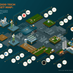 Canada AgriFood Tech Market Map: 166 Startups Growing Canada's Agricultural Sector