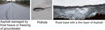 Damage to asphalt