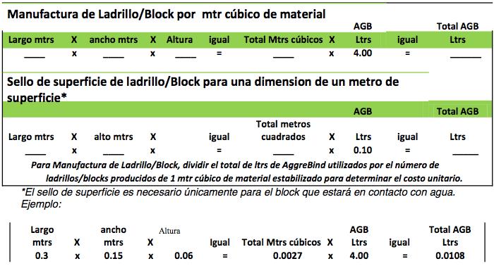 Precio metro cubico grava hino hp x hohanjg metro cbico for Cuanto cuesta el metro de hormigon