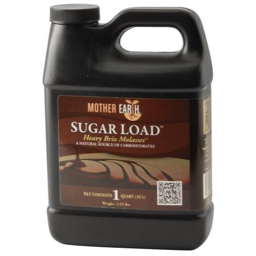 Molasses Carbohydrates