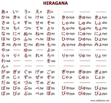 I Think I'm Learning Japanese (i really think so)