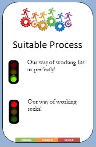 Suitable Process