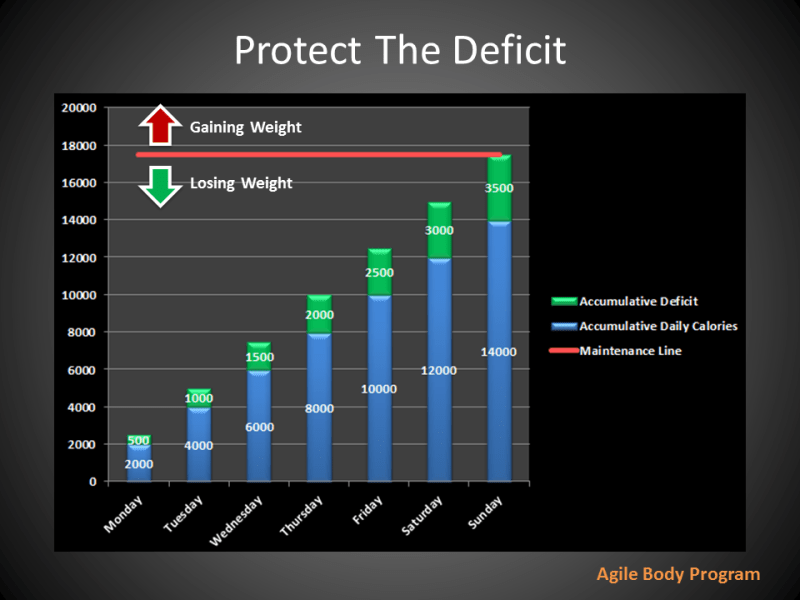 Protect The Deficit