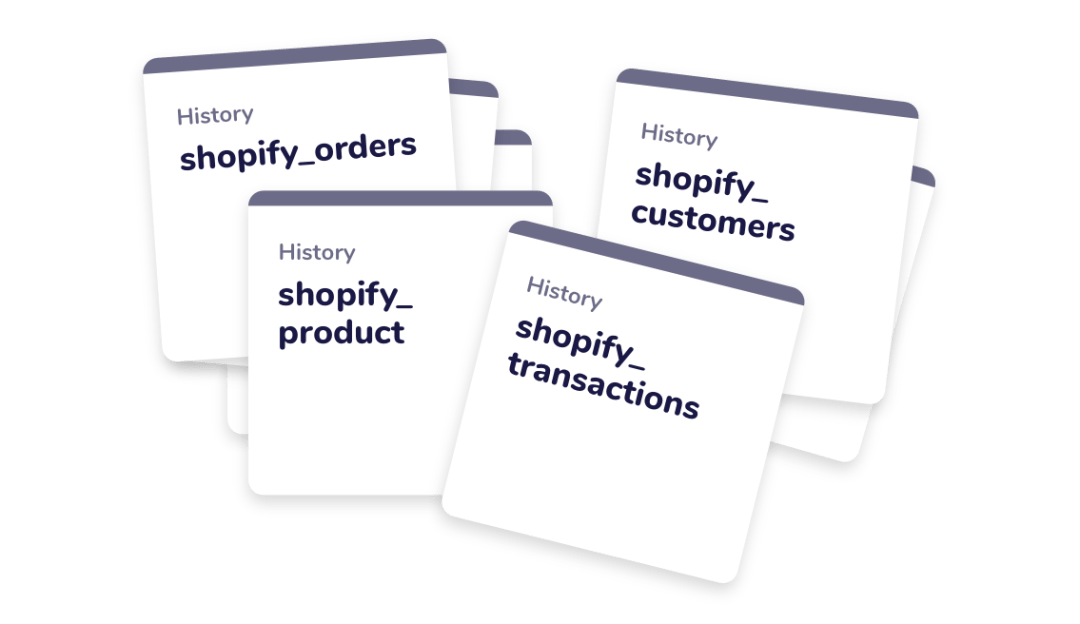 AgileData How it works - Step 1 - Collect