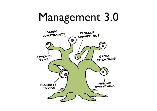Martie, el monstruo del Management 3.0