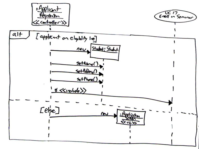 how to show loop in sequence diagram sankey for engine uml 2 diagrams an agile introduction