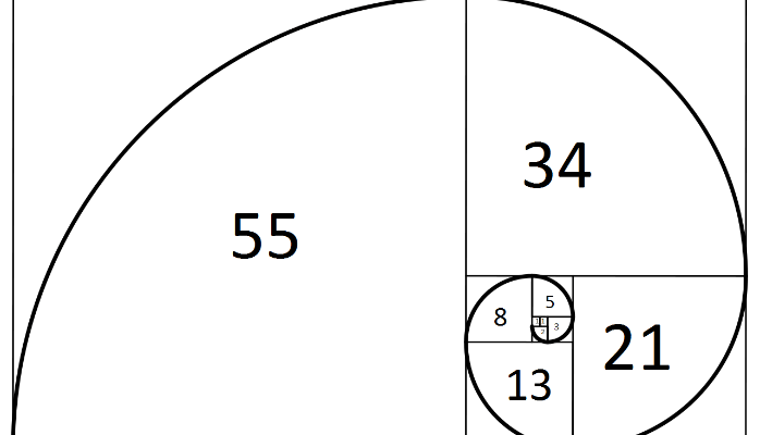 Story Points: why the Fibonacci Sequence ?