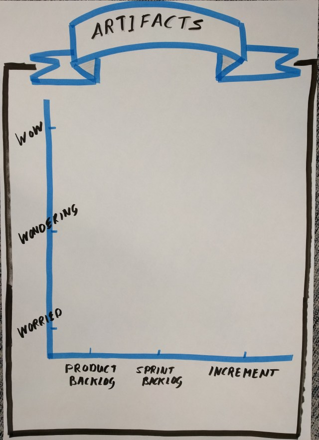 Gather-the-data-Scrum-How-Happy-Artifacts