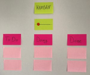 Kanban Board - Zeitpunkt 1
