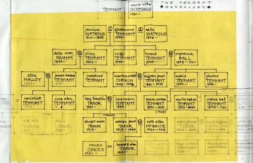 Tennantfamily01