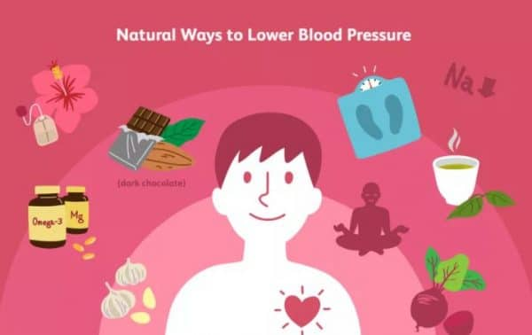 Natural Ways to Control Blood Pressure