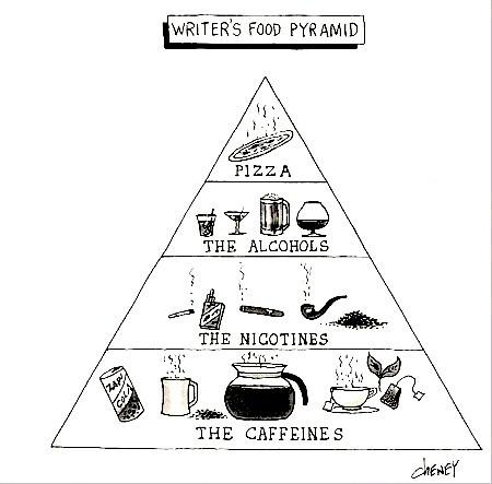 Aging Ink » Blog Archive » The Writer's Food Pyramid