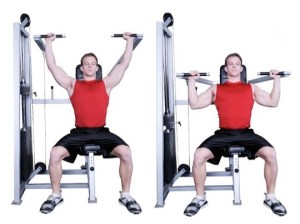 gym tips no personal trainer shoulder