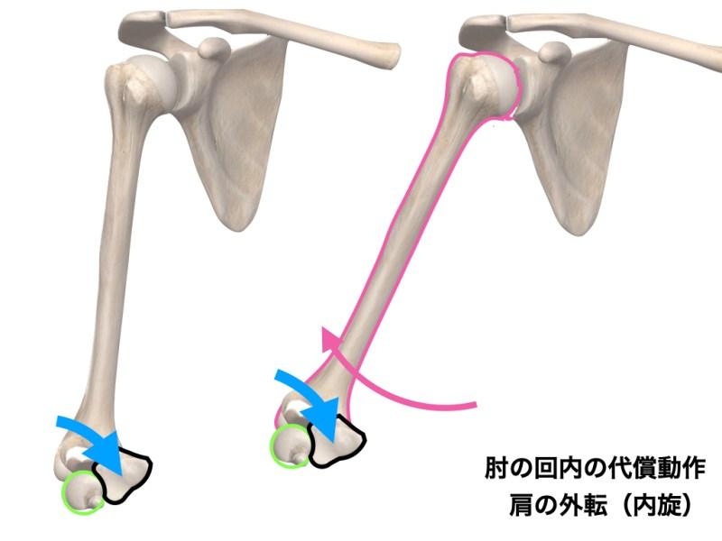 肘の回内の代償 肩の外転