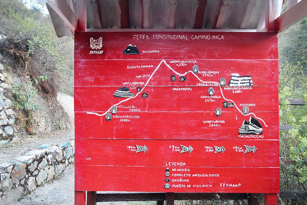Inca Trail tour, Peru