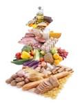 food pyramid and diabetes study